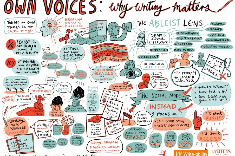 Sarah Firth graphic recording