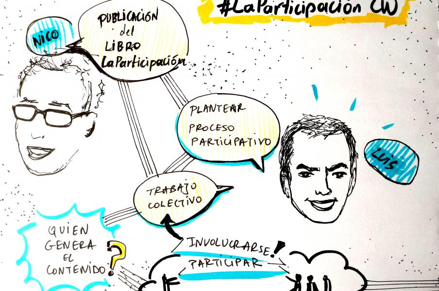 Graphic recording fot the project ´La participación´, Online, Madrid, 2017