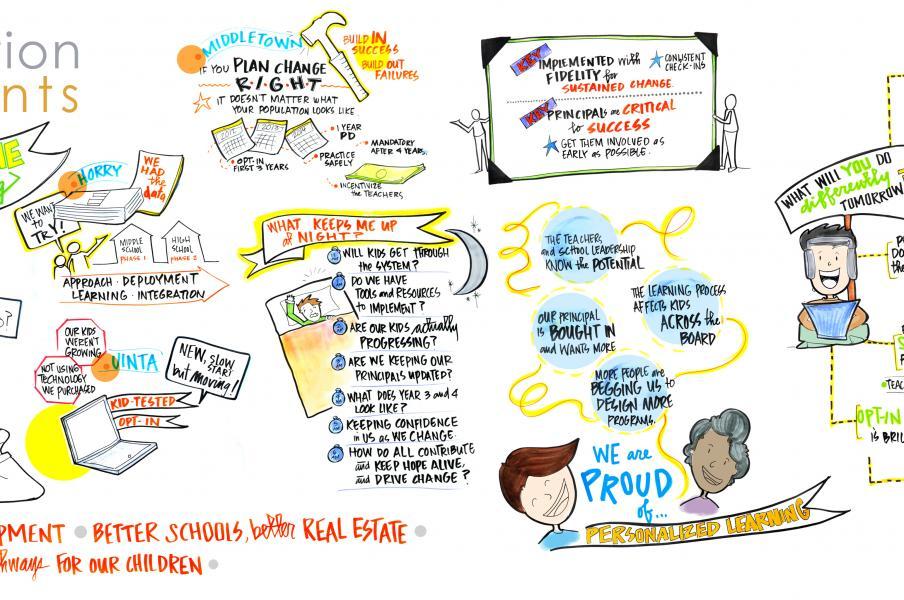 Graphic Recording: Education