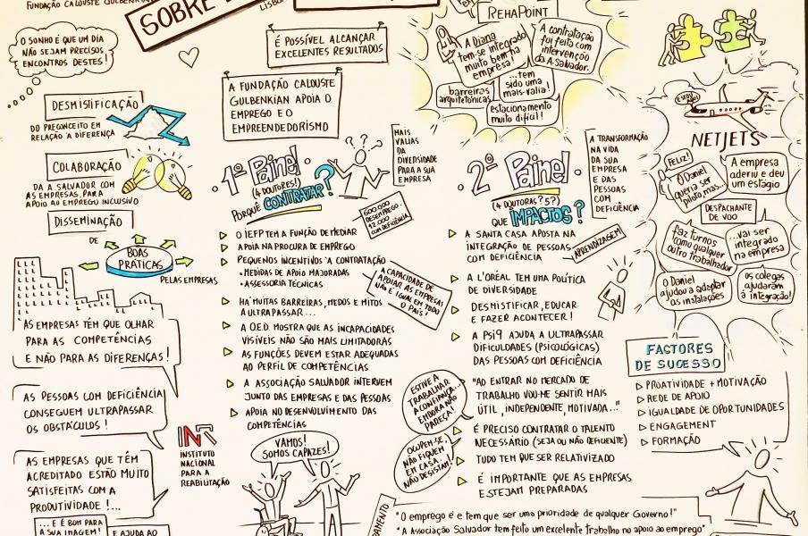 Visual Facilitation Training Strategy Graphic Recording