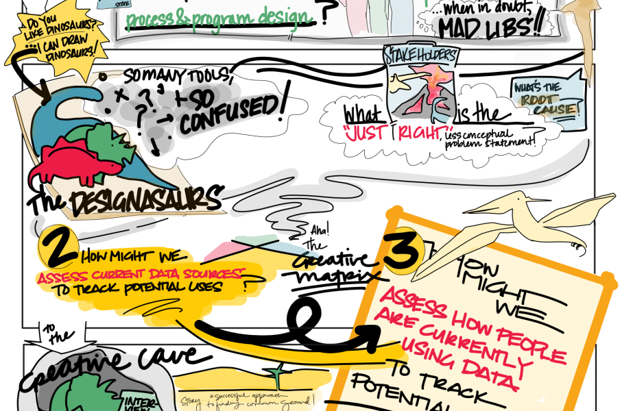 OPM Design School Visualization