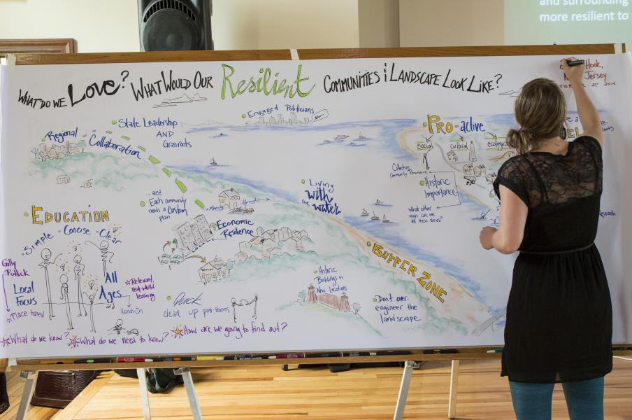 Karina graphic recording a discussion on resilience for Sandy Hook National Park