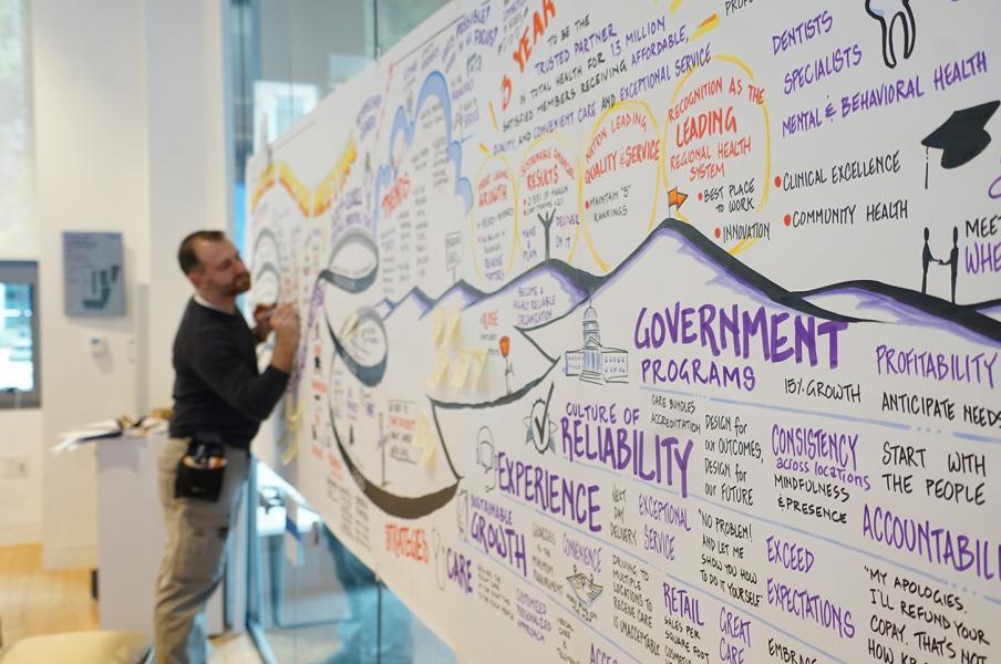 Brian Tarallo graphically facilitates a strategic planning process for a healthcare company