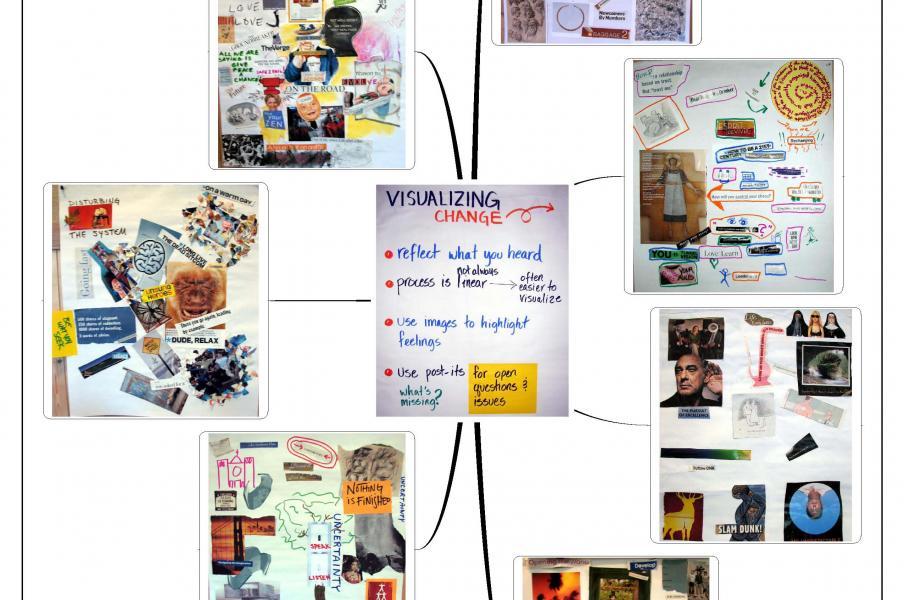 Understanding Change Exercise