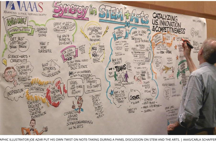 http://www.aaas.org/news/search-next-steve-jobs-increasing-innovation-connecting-stem-and-art