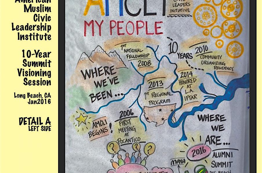 Live Visual Recording. Faith Leadership Org. Visioning Session.Partial Detail - Left