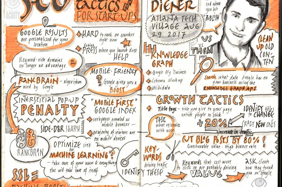 Fagerberg graphic recording facilitation visual acuity practitioner