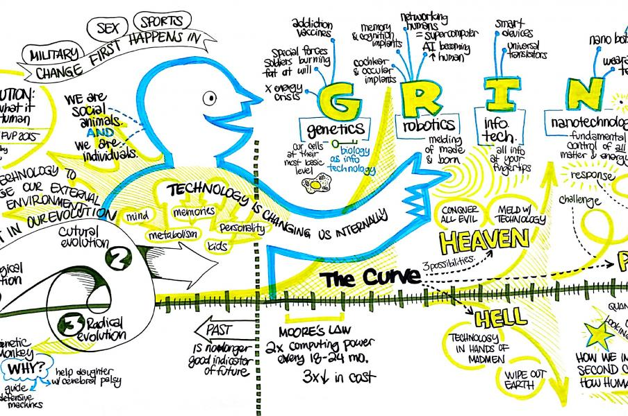 Finished chart of Joel Garreau's opening keynote at IFVP 2015 in Austin