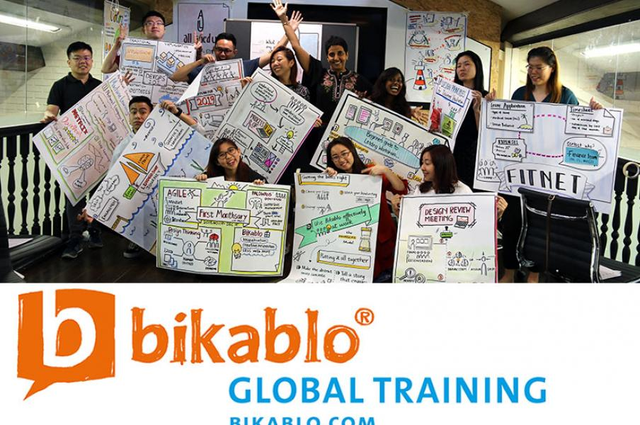 Bikablo Visual Facilitation