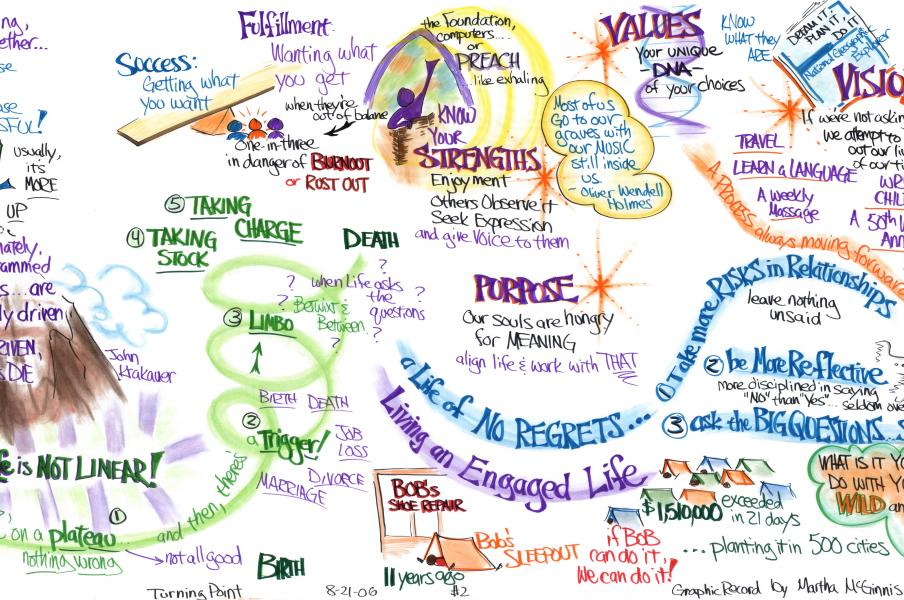 Graphic Recording of Keynote by John Busacker created by Martha McGinnis