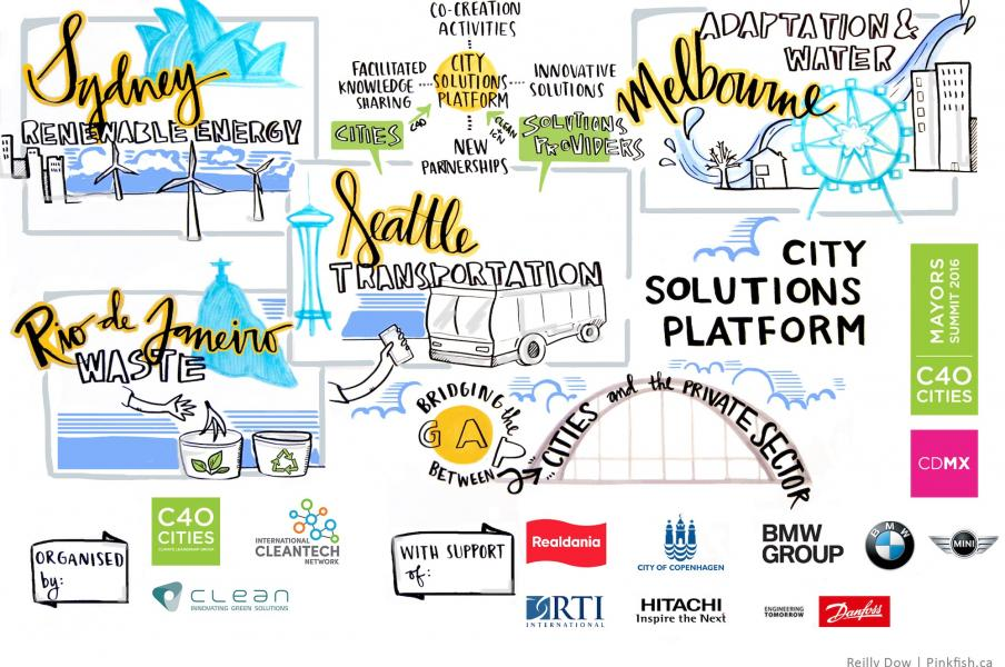C40 cities graphic from Mexico City