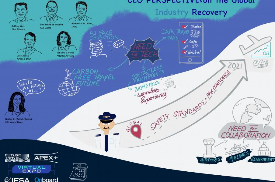 Graphic Recording - CEO Perspectives on the Global Industry Recovery - FTE APEX Virtual Expo 2020 by Markus Eichel from facilitation.space