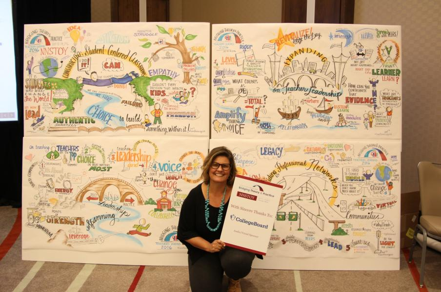 Graphic Recording Sponsorship and Support