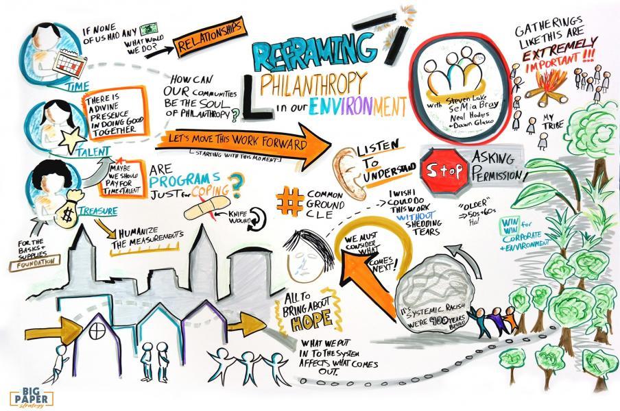 Community Discussion Graphic Recording Image