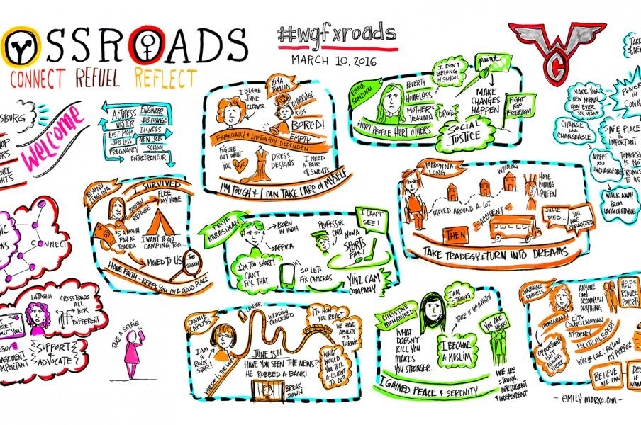WGF Crossroads Conference Visual Notes