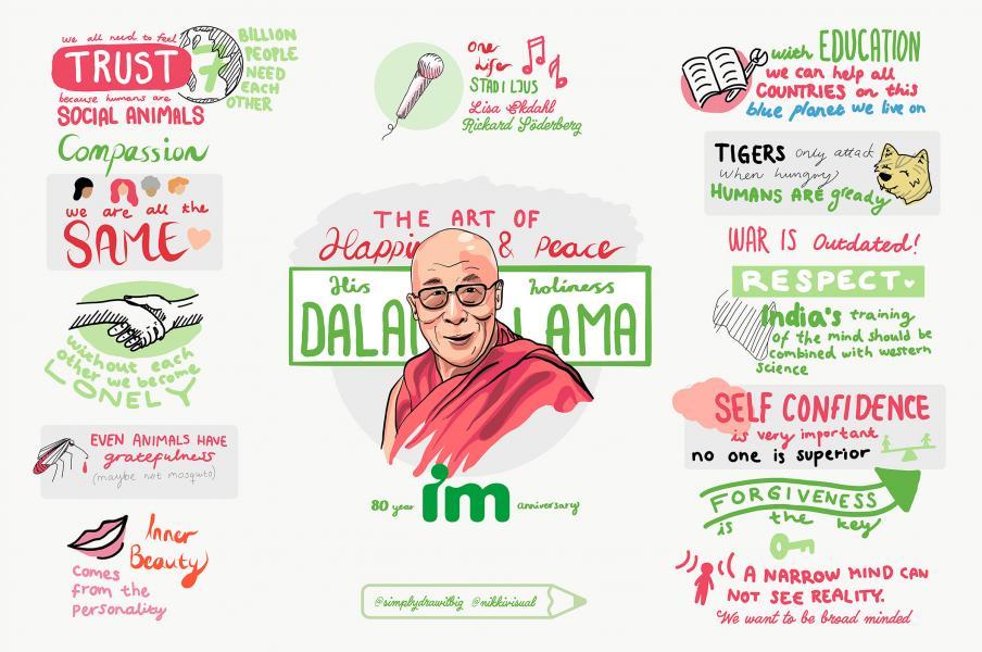 Dalai Lama scribe Malmö Live Nikki Schmidt