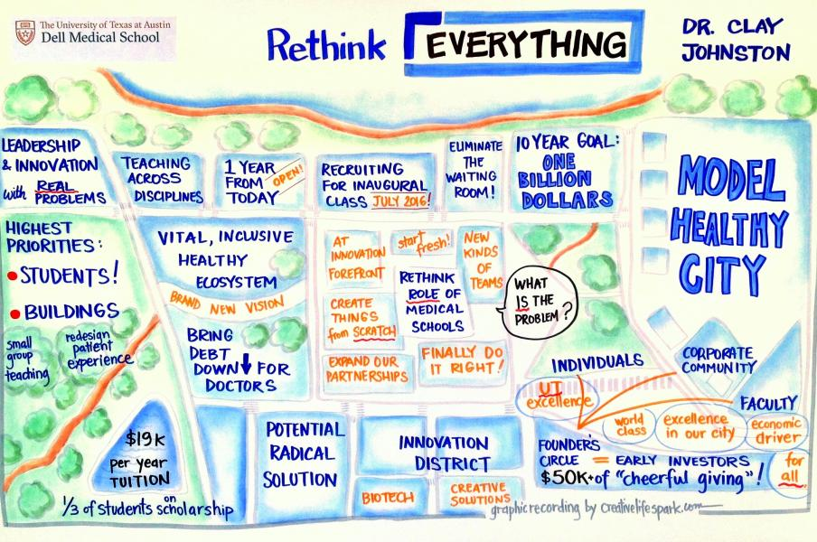 Dell Medical School Rethink Everything