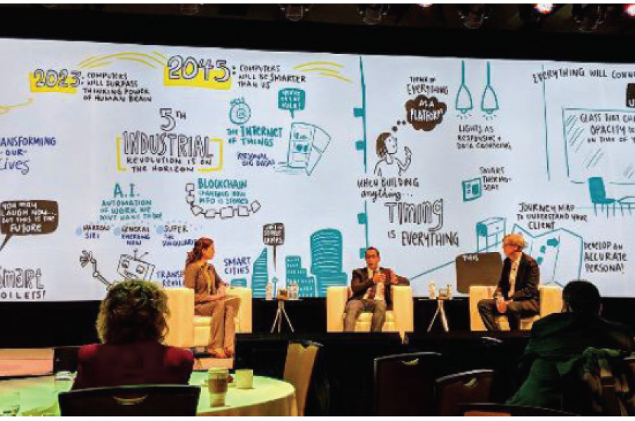 wide screen graphic recording, visual notes, live scribing, iPad graphic recording, live drawing, conference graphics, conference drawing