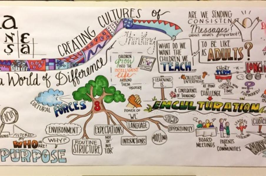 International NESA graphic recording
