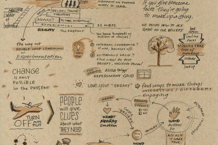 Sketchnote of Enterprise UX 2015 closing keynote Dave Gray