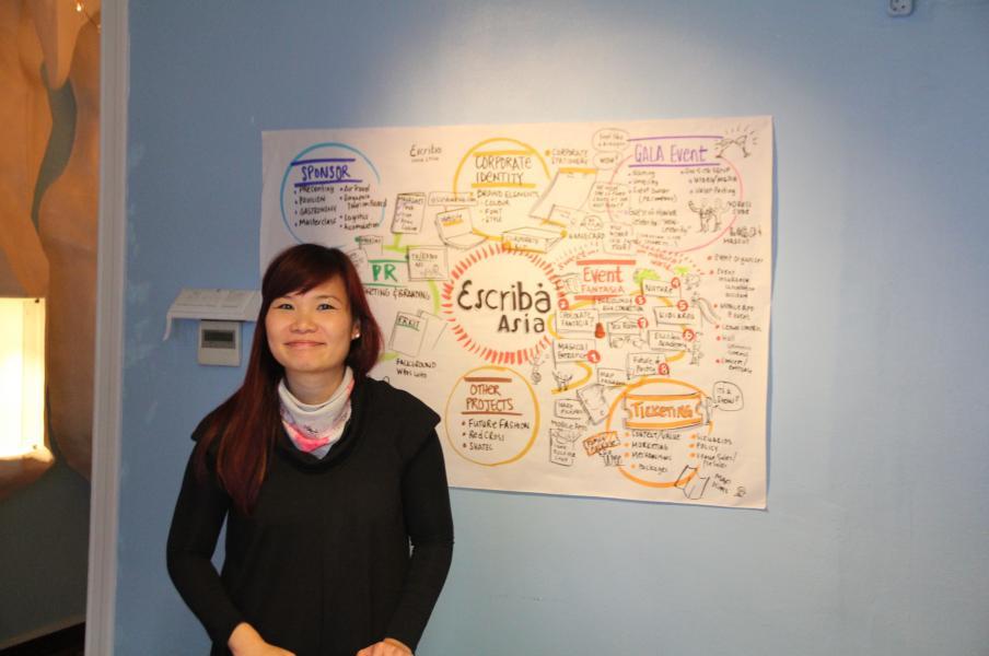 Fantasia Project Plan with Escriba in Barcelona 2014