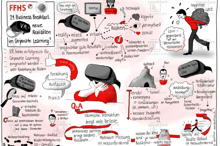 Live scribing of presentations and Q&A on virtual reality and corporate learning