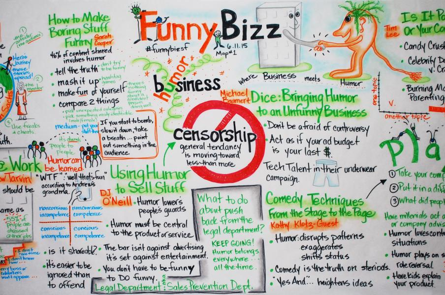 graphic recording, FunnyBizz, Business, humor, visual mapping, visual map
