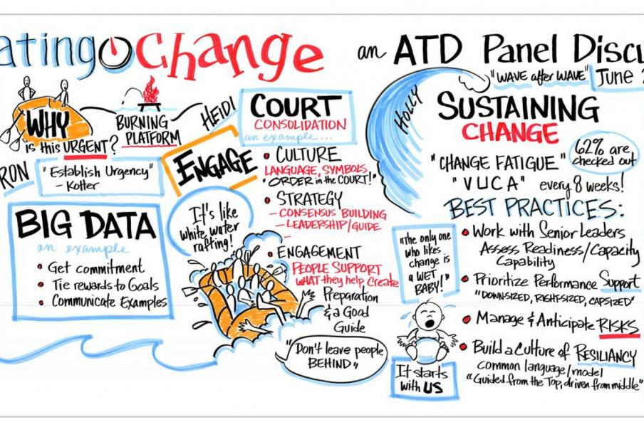Capture of Panel Discussion for ATD