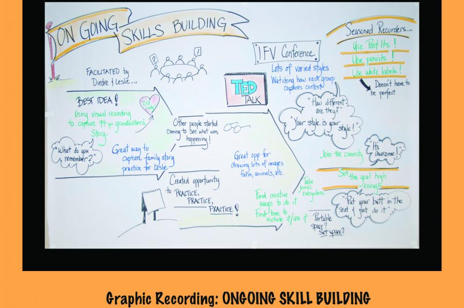 Graphic Recording 4' X5'   Open Discussion. August 2015