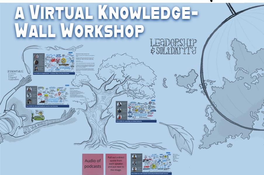 A Virtual Knowledge Wall workshop with Sita Magnuson and Alicia Bramlett