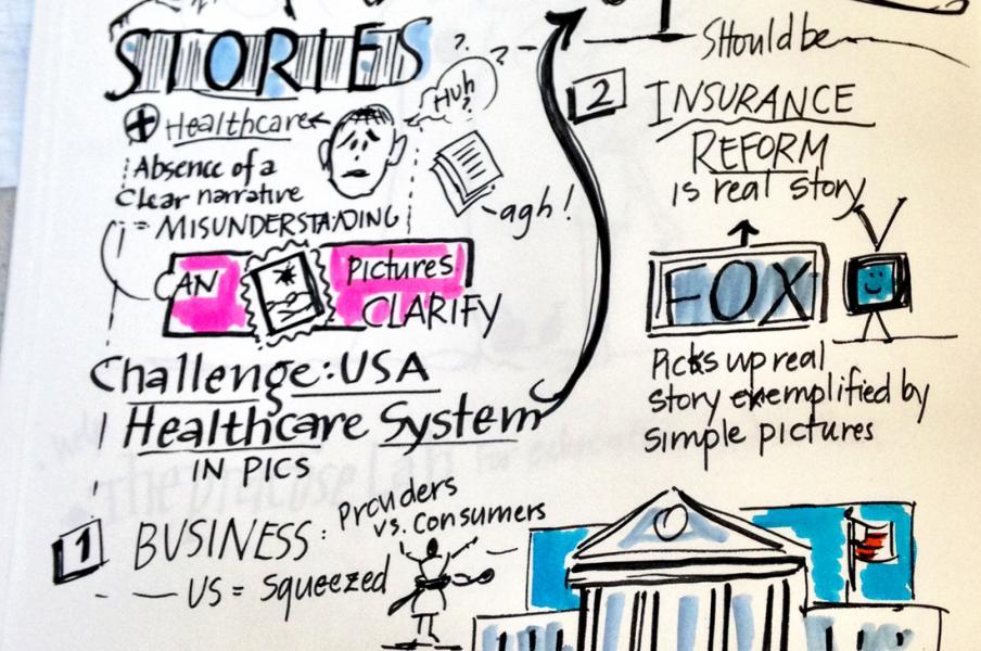 Sketchnotes of Dan Roam Talk at IFVP conference in Austin