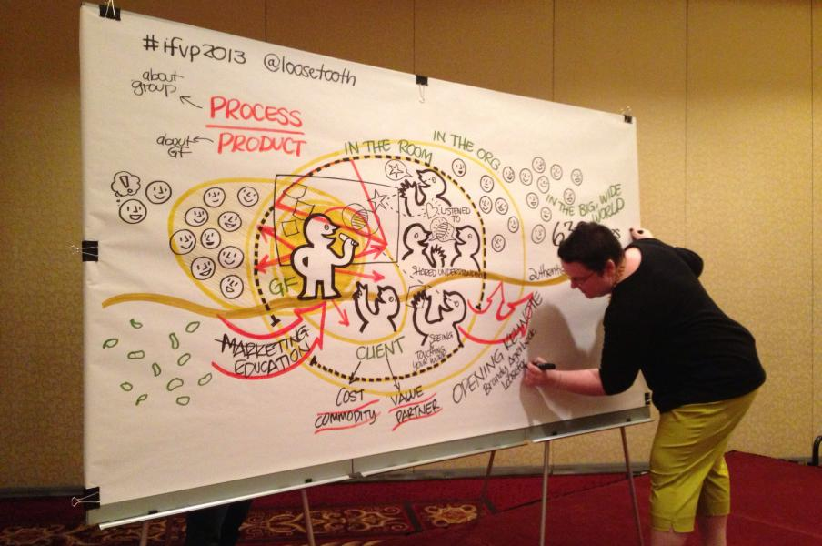 Drawing on chart while giving opening keynote at IFVP NYC 2013