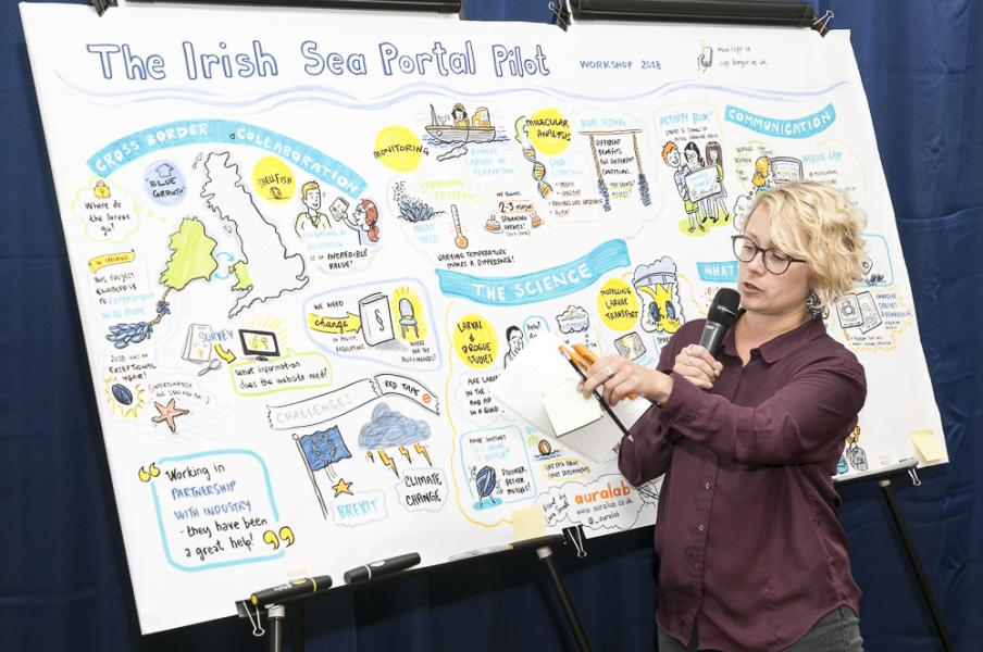 Photo of me with a microphone in front of a finished live illustration at a conference, talking through key points