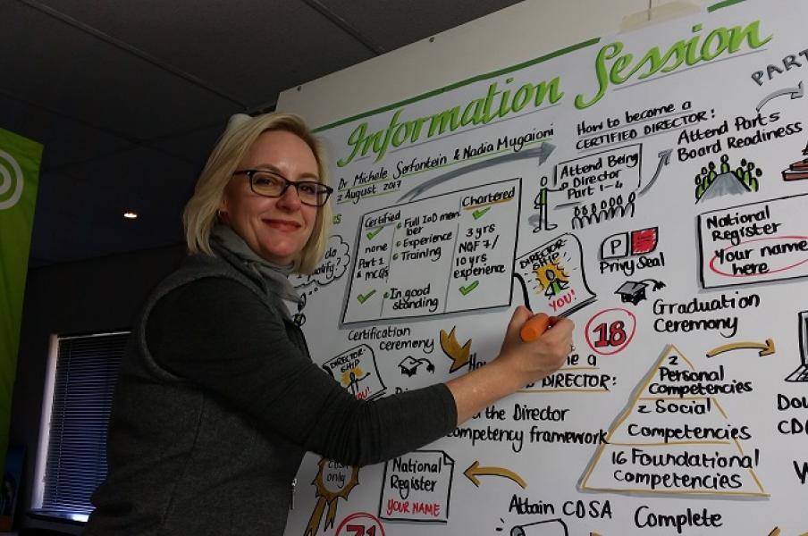 Graphic recording, Institute of Directors, information session