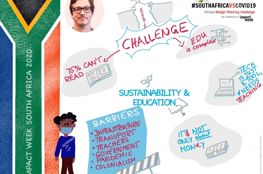 Graphic Recording - Keynote Cris Robertson - Impact Week South Africa 2020 visualization by Markus Eichel from facilitation.space