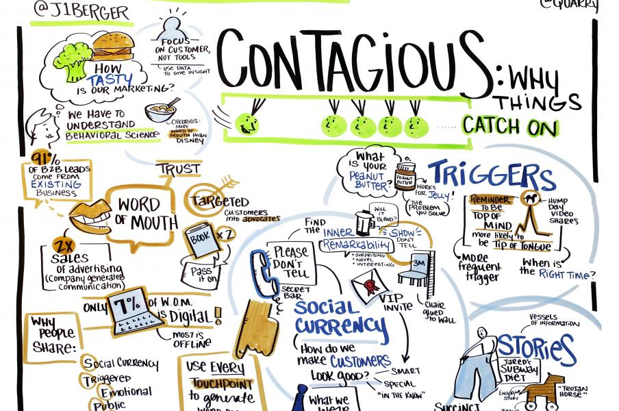 Graphic_Recording_Jonah_Berger_Contagious_BMA15