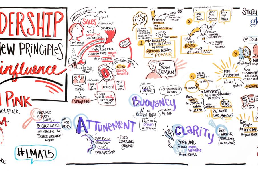 Graphic_Recording_Dan_Pink_leadership_LMA15