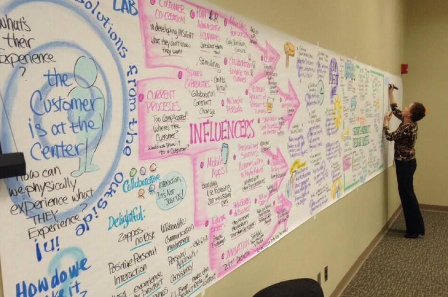 A long information-capture mural by Graphic Recorder Martha McGinnis