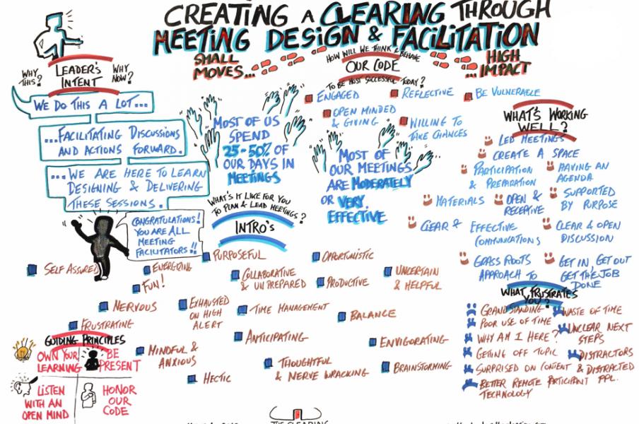 Creating a Clearing:  Meeting Design & Facilitation