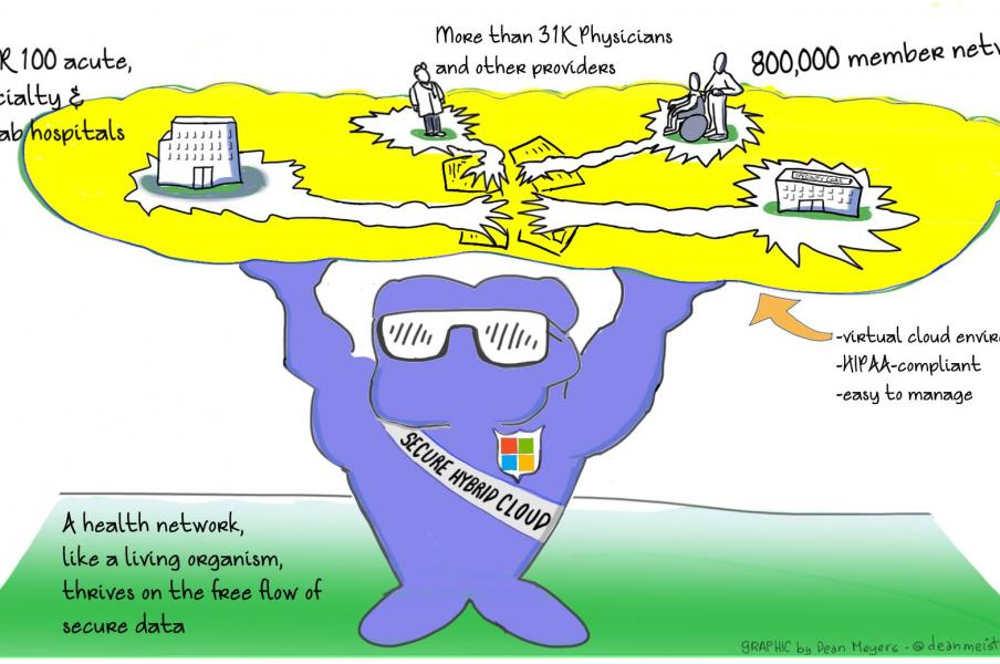 Illustration for Microsoft