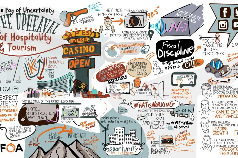 NAFOA Graphic Recording from 2020 Annual Conference