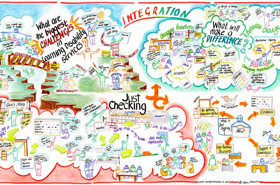 Exhibition Stand Graphic Recording, New Possibilities, Anna Geyer