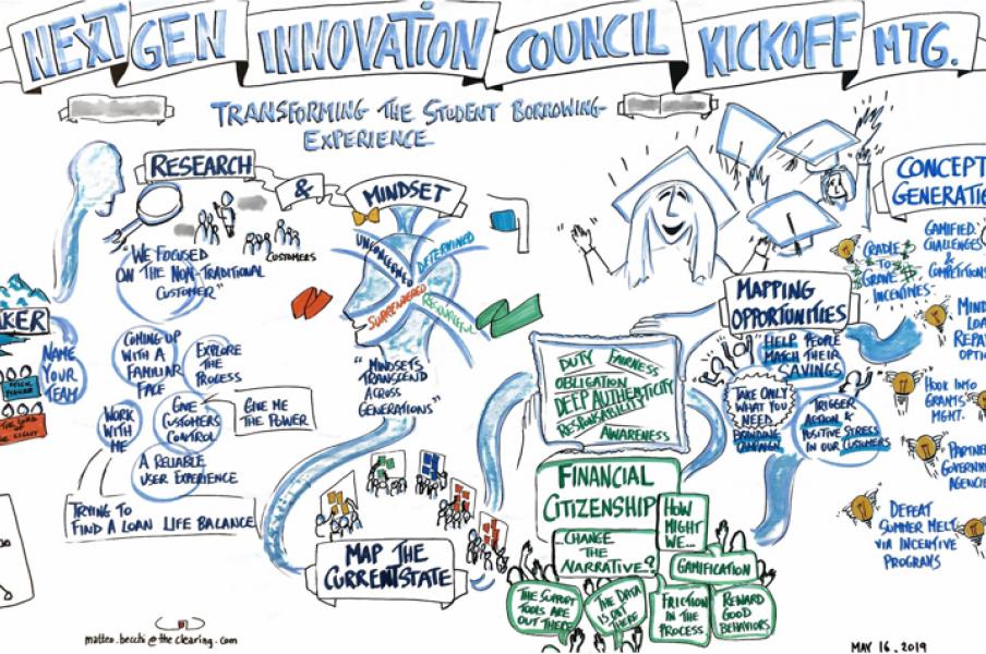 Next Gen Innovation Council