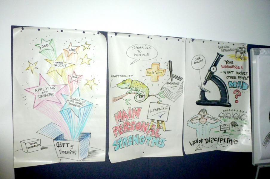 Graphic facilitation at Brocade meeting in Paris, July 2015