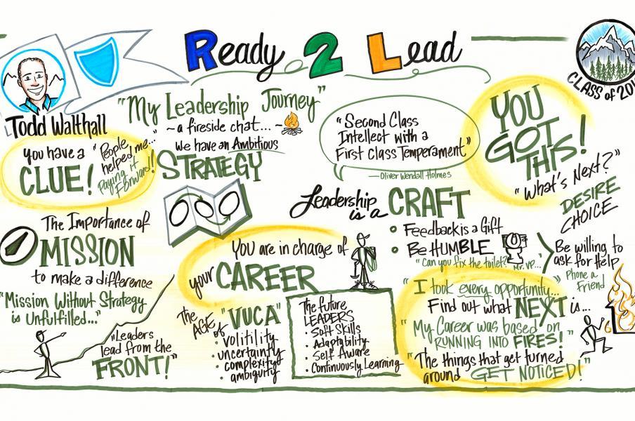 Keynote Capture: Blue Shield Leadership Program