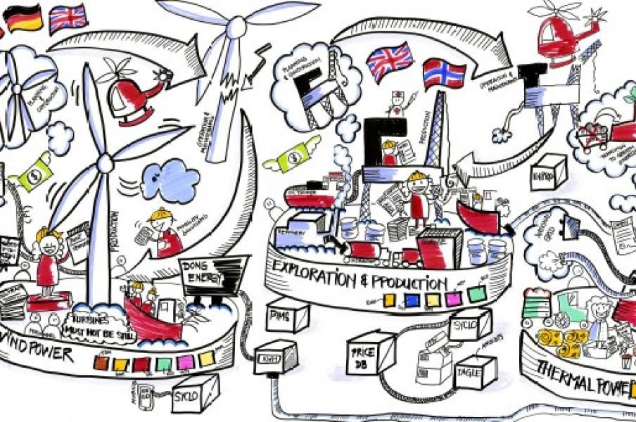 SAP drawing