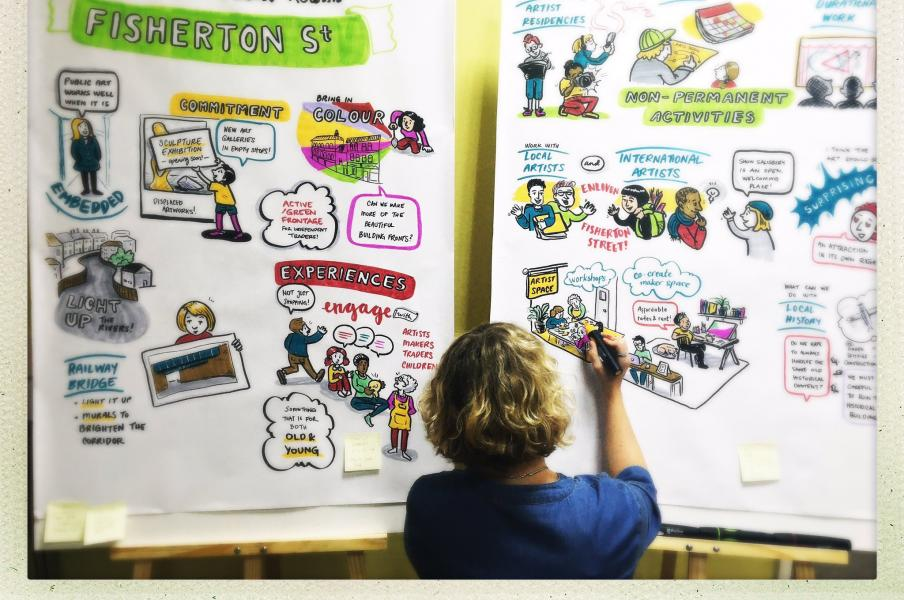 Visual capturing responses from the public to local town development plans around arts and culture