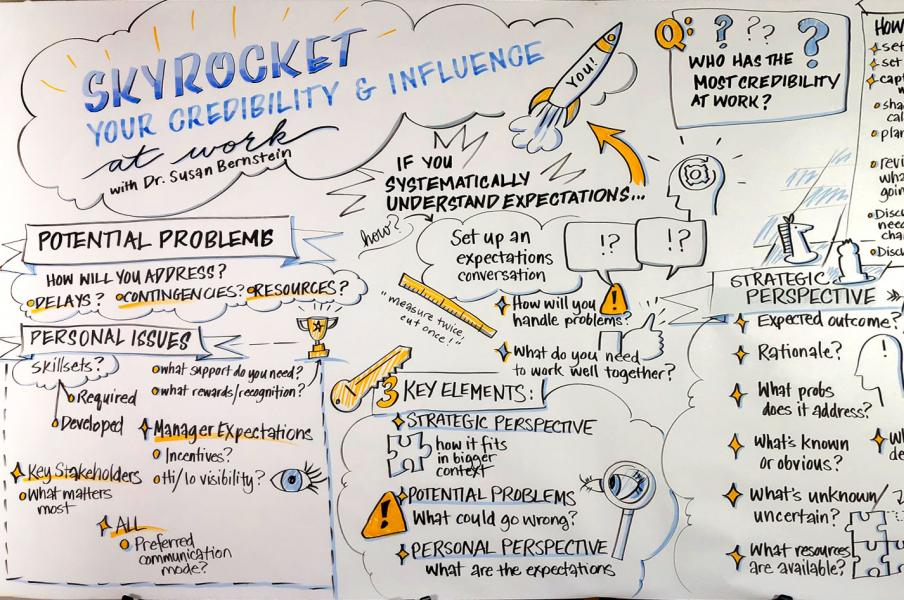 Skyrocket Your Credibility & Influence at Work - with Susan Bernstein