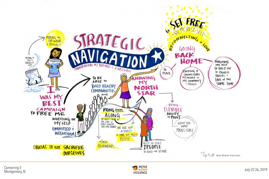 Strategic Navigation - Social Justice Movements