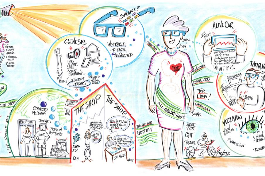 Live graphic recording showing future tech innovation in optometry and health